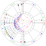 The New Moon in Pisces: Intuition