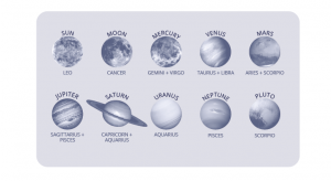 The 7 Types of Astrology